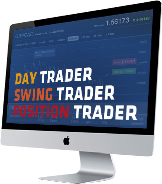 Day Trader, Swing Trader, Position Trader